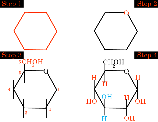 Draw The Structure Of A Glucose Molecule Dbriers
