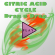 Citric Acid Cycle Interactive Quiz