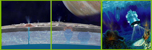 Europa Moon of Jupiter