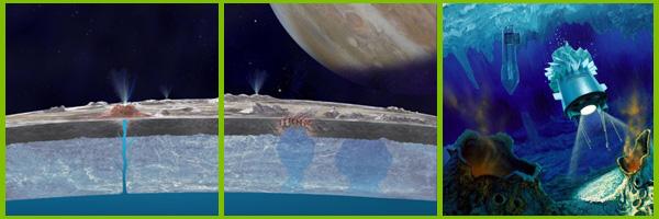 Europa Moon of Jupiter