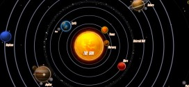 Top Locations For Alien Life In Our Solar System