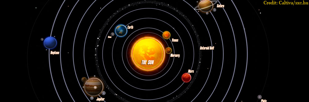 current solar system - photo #22