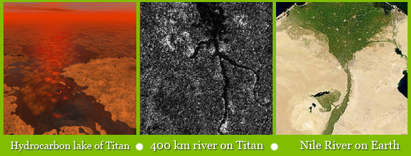 Titan-graphics